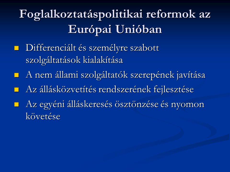 Foglalkoztatáspolitikai reformok az Európai Unióban Differenciált és személyre szabott szolgáltatások kialakítása Differenciált és személyre szabott szolgáltatások kialakítása A nem állami szolgáltatók szerepének javítása A nem állami szolgáltatók szerepének javítása Az állásközvetítés rendszerének fejlesztése Az állásközvetítés rendszerének fejlesztése Az egyéni álláskeresés ösztönzése és nyomon követése Az egyéni álláskeresés ösztönzése és nyomon követése