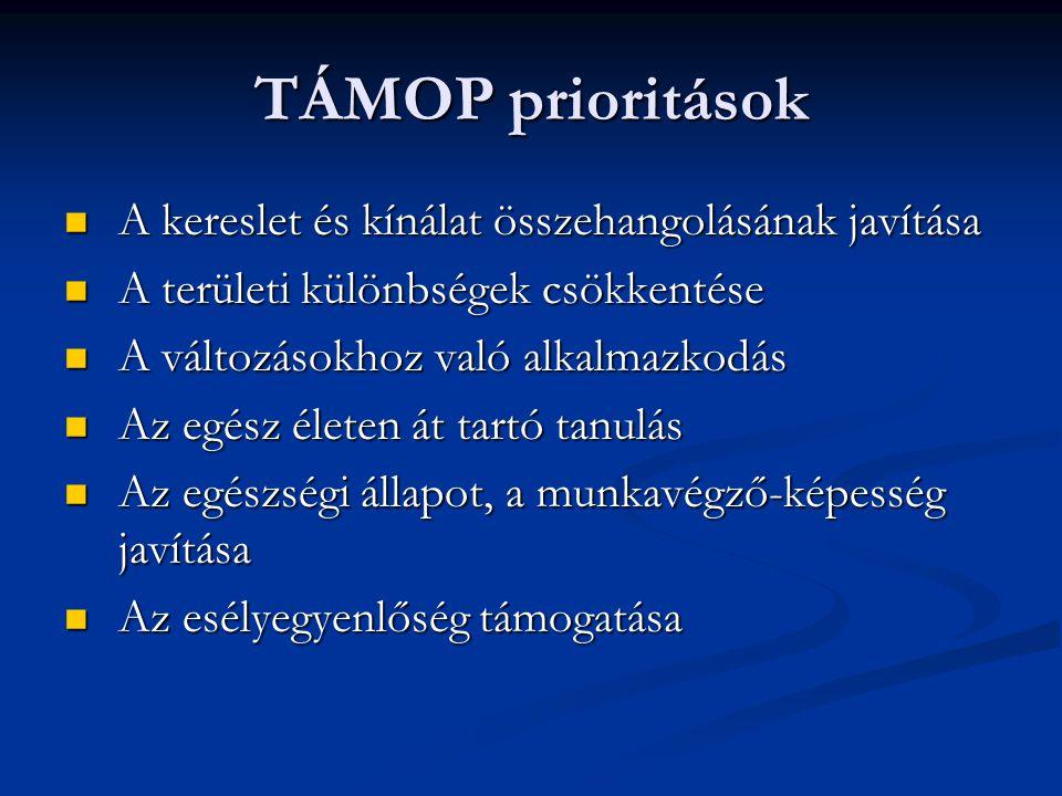 TÁMOP prioritások A kereslet és kínálat összehangolásának javítása A kereslet és kínálat összehangolásának javítása A területi különbségek csökkentése