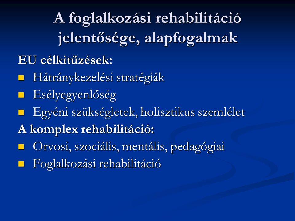 A foglalkozási rehabilitáció jelentősége, alapfogalmak EU célkitűzések: Hátránykezelési stratégiák Hátránykezelési stratégiák Esélyegyenlőség Esélyegyenlőség Egyéni szükségletek, holisztikus szemlélet Egyéni szükségletek, holisztikus szemlélet A komplex rehabilitáció: Orvosi, szociális, mentális, pedagógiai Orvosi, szociális, mentális, pedagógiai Foglalkozási rehabilitáció Foglalkozási rehabilitáció