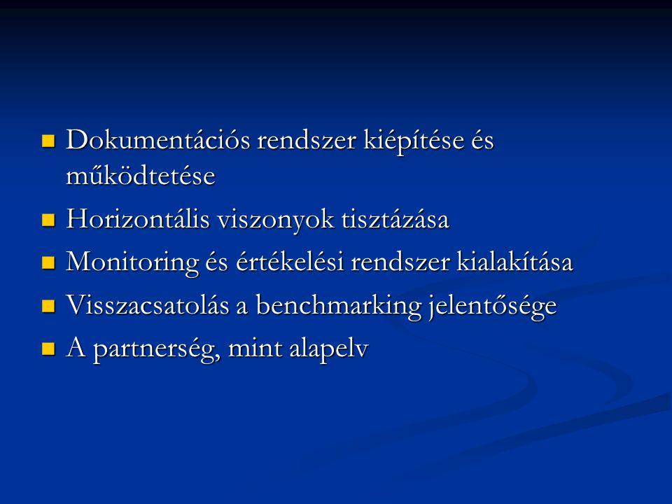 Dokumentációs rendszer kiépítése és működtetése Dokumentációs rendszer kiépítése és működtetése Horizontális viszonyok tisztázása Horizontális viszony