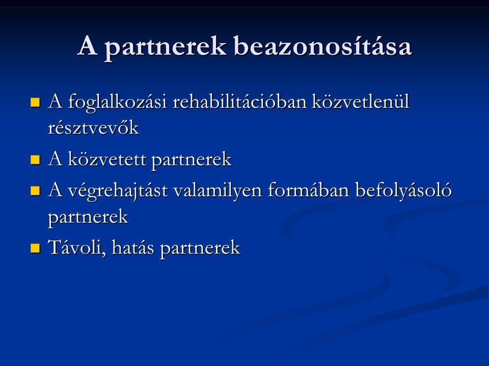 A partnerek beazonosítása A foglalkozási rehabilitációban közvetlenül résztvevők A foglalkozási rehabilitációban közvetlenül résztvevők A közvetett partnerek A közvetett partnerek A végrehajtást valamilyen formában befolyásoló partnerek A végrehajtást valamilyen formában befolyásoló partnerek Távoli, hatás partnerek Távoli, hatás partnerek