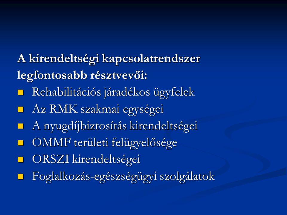 A kirendeltségi kapcsolatrendszer legfontosabb résztvevői: Rehabilitációs járadékos ügyfelek Rehabilitációs járadékos ügyfelek Az RMK szakmai egységei Az RMK szakmai egységei A nyugdíjbiztosítás kirendeltségei A nyugdíjbiztosítás kirendeltségei OMMF területi felügyelősége OMMF területi felügyelősége ORSZI kirendeltségei ORSZI kirendeltségei Foglalkozás-egészségügyi szolgálatok Foglalkozás-egészségügyi szolgálatok