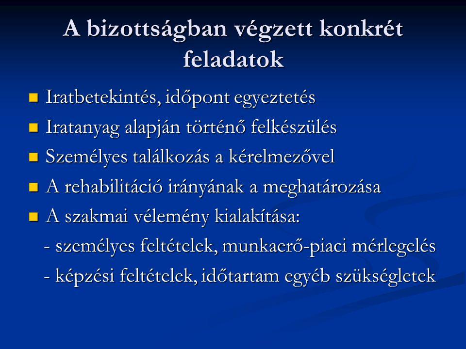 A bizottságban végzett konkrét feladatok Iratbetekintés, időpont egyeztetés Iratbetekintés, időpont egyeztetés Iratanyag alapján történő felkészülés Iratanyag alapján történő felkészülés Személyes találkozás a kérelmezővel Személyes találkozás a kérelmezővel A rehabilitáció irányának a meghatározása A rehabilitáció irányának a meghatározása A szakmai vélemény kialakítása: A szakmai vélemény kialakítása: - személyes feltételek, munkaerő-piaci mérlegelés - személyes feltételek, munkaerő-piaci mérlegelés - képzési feltételek, időtartam egyéb szükségletek - képzési feltételek, időtartam egyéb szükségletek