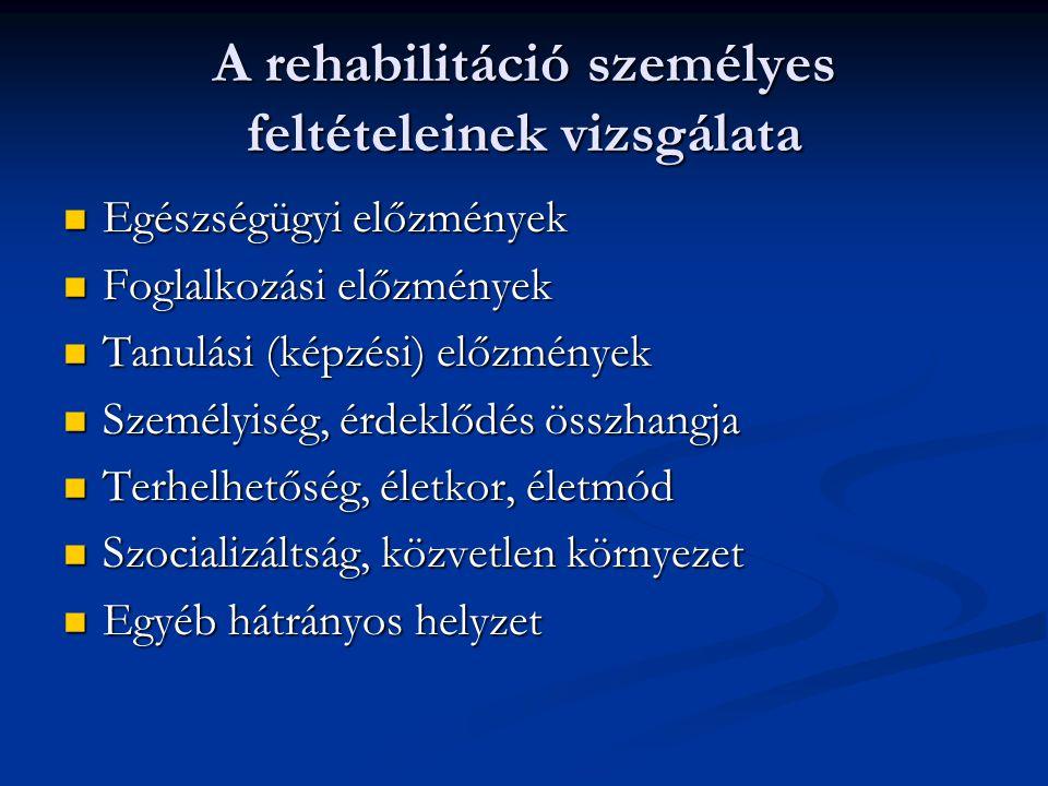 A rehabilitáció személyes feltételeinek vizsgálata Egészségügyi előzmények Egészségügyi előzmények Foglalkozási előzmények Foglalkozási előzmények Tanulási (képzési) előzmények Tanulási (képzési) előzmények Személyiség, érdeklődés összhangja Személyiség, érdeklődés összhangja Terhelhetőség, életkor, életmód Terhelhetőség, életkor, életmód Szocializáltság, közvetlen környezet Szocializáltság, közvetlen környezet Egyéb hátrányos helyzet Egyéb hátrányos helyzet