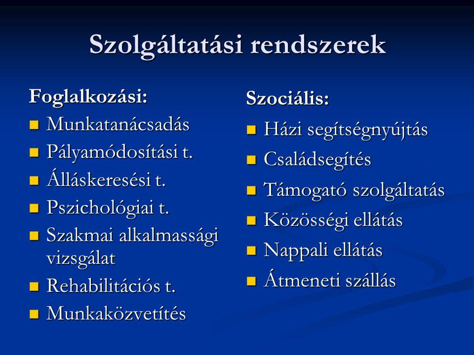Szolgáltatási rendszerek Foglalkozási: Munkatanácsadás Munkatanácsadás Pályamódosítási t.