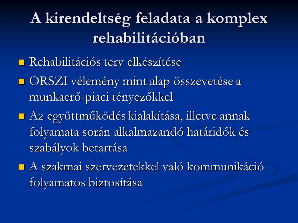 A kirendeltség feladata a komplex rehabilitációban Rehabilitációs terv elkészítése Rehabilitációs terv elkészítése ORSZI vélemény mint alap összevetése a munkaerő-piaci tényezőkkel ORSZI vélemény mint alap összevetése a munkaerő-piaci tényezőkkel Az együttműködés kialakítása, illetve annak folyamata során alkalmazandó határidők és szabályok betartása Az együttműködés kialakítása, illetve annak folyamata során alkalmazandó határidők és szabályok betartása A szakmai szervezetekkel való kommunikáció folyamatos biztosítása A szakmai szervezetekkel való kommunikáció folyamatos biztosítása