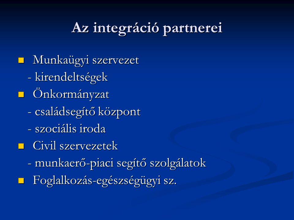 Az integráció partnerei Munkaügyi szervezet Munkaügyi szervezet - kirendeltségek - kirendeltségek Önkormányzat Önkormányzat - családsegítő központ - családsegítő központ - szociális iroda - szociális iroda Civil szervezetek Civil szervezetek - munkaerő-piaci segítő szolgálatok - munkaerő-piaci segítő szolgálatok Foglalkozás-egészségügyi sz.