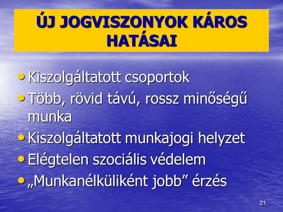 """21 ÚJ JOGVISZONYOK KÁROS HATÁSAI Kiszolgáltatott csoportok Kiszolgáltatott csoportok Több, rövid távú, rossz minőségű munka Több, rövid távú, rossz minőségű munka Kiszolgáltatott munkajogi helyzet Kiszolgáltatott munkajogi helyzet Elégtelen szociális védelem Elégtelen szociális védelem """"Munkanélküliként jobb érzés """"Munkanélküliként jobb érzés"""