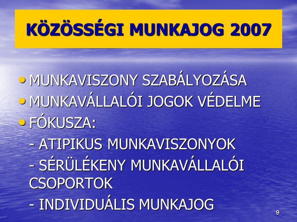 9 KÖZÖSSÉGI MUNKAJOG 2007 MUNKAVISZONY SZABÁLYOZÁSA MUNKAVISZONY SZABÁLYOZÁSA MUNKAVÁLLALÓI JOGOK VÉDELME MUNKAVÁLLALÓI JOGOK VÉDELME FÓKUSZA: FÓKUSZA: - ATIPIKUS MUNKAVISZONYOK - SÉRÜLÉKENY MUNKAVÁLLALÓI CSOPORTOK - INDIVIDUÁLIS MUNKAJOG