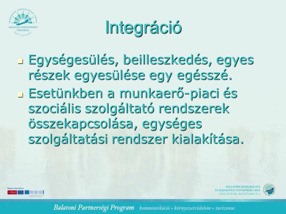 Integráció Egységesülés, beilleszkedés, egyes részek egyesülése egy egésszé.