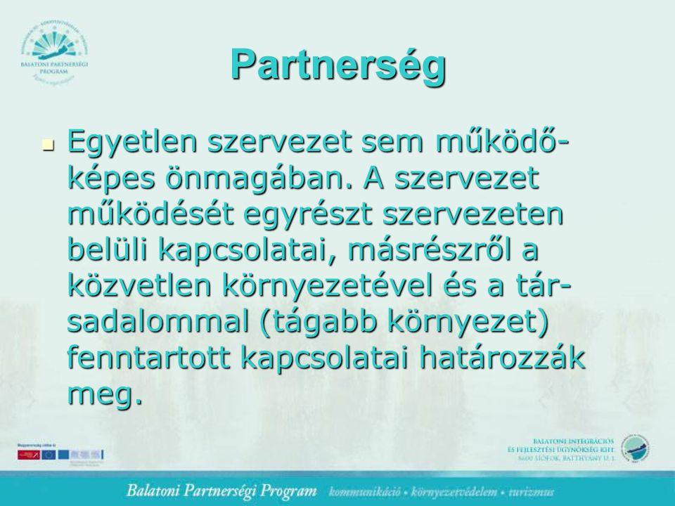 Partnerség Egyetlen szervezet sem működő- képes önmagában.