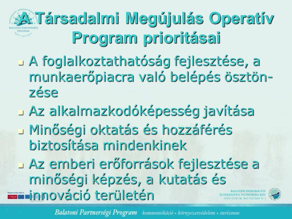 A Társadalmi Megújulás Operatív Program prioritásai A foglalkoztathatóság fejlesztése, a munkaerőpiacra való belépés ösztön- zése A foglalkoztathatóság fejlesztése, a munkaerőpiacra való belépés ösztön- zése Az alkalmazkodóképesség javítása Az alkalmazkodóképesség javítása Minőségi oktatás és hozzáférés biztosítása mindenkinek Minőségi oktatás és hozzáférés biztosítása mindenkinek Az emberi erőforrások fejlesztése a minőségi képzés, a kutatás és innováció területén Az emberi erőforrások fejlesztése a minőségi képzés, a kutatás és innováció területén