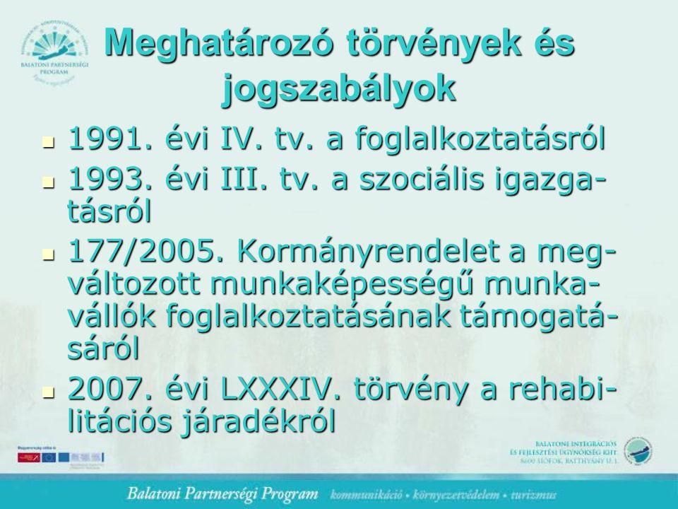 Meghatározó törvények és jogszabályok 1991. évi IV.