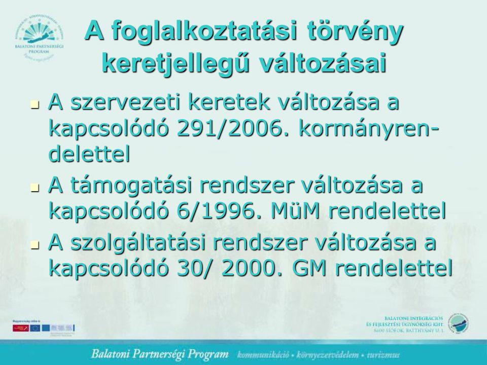 A foglalkoztatási törvény keretjellegű változásai A szervezeti keretek változása a kapcsolódó 291/2006.