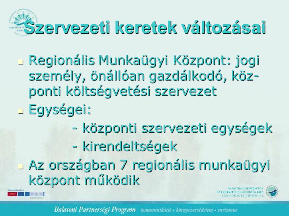 Szervezeti keretek változásai Regionális Munkaügyi Központ: jogi személy, önállóan gazdálkodó, köz- ponti költségvetési szervezet Regionális Munkaügyi Központ: jogi személy, önállóan gazdálkodó, köz- ponti költségvetési szervezet Egységei: Egységei: - központi szervezeti egységek - központi szervezeti egységek - kirendeltségek - kirendeltségek Az országban 7 regionális munkaügyi központ működik Az országban 7 regionális munkaügyi központ működik