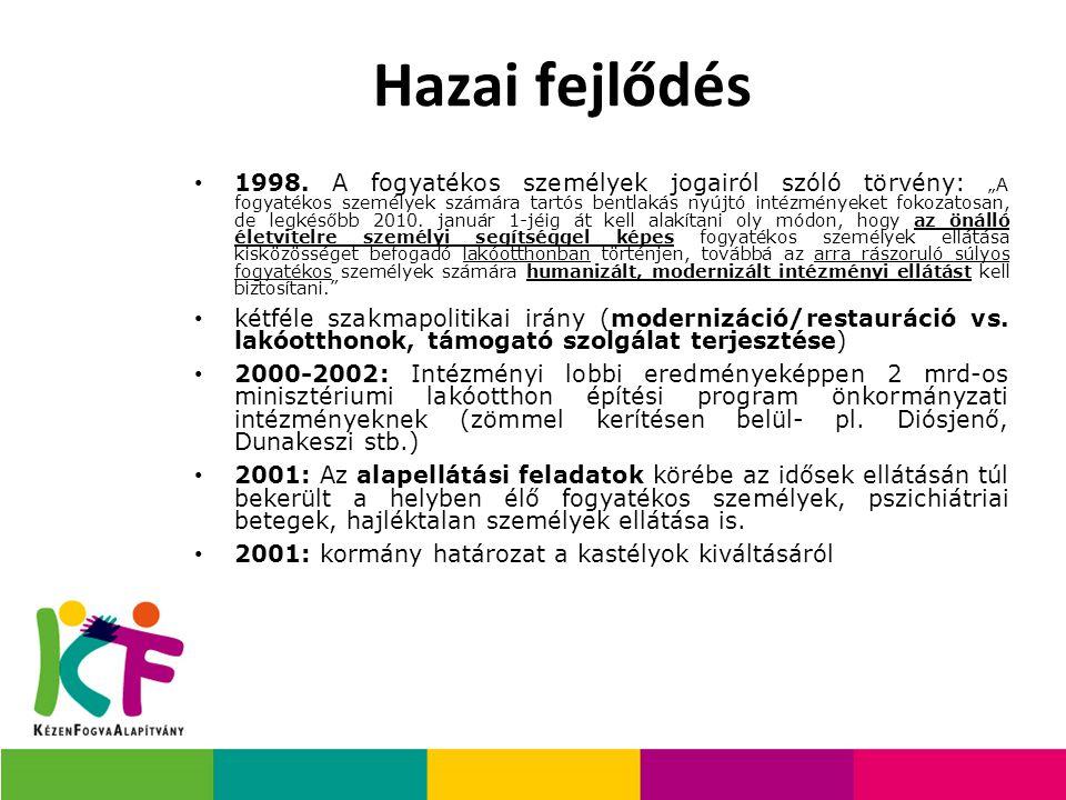 """1998. A fogyatékos személyek jogairól szóló törvény: """"A fogyatékos személyek számára tartós bentlakás nyújtó intézményeket fokozatosan, de legkésőbb 2"""
