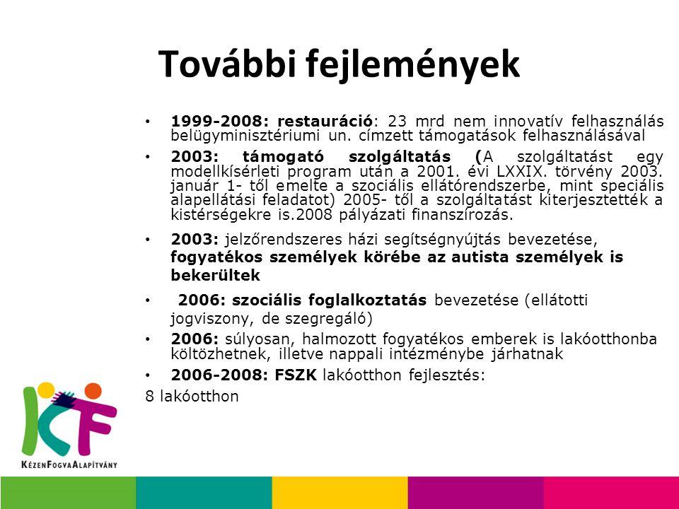 1999-2008: restauráció: 23 mrd nem innovatív felhasználás belügyminisztériumi un. címzett támogatások felhasználásával 2003: támogató szolgáltatás (A