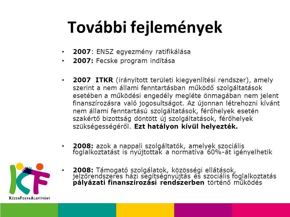 2007: ENSZ egyezmény ratifikálása 2007: Fecske program indítása 2007 ITKR (irányított területi kiegyenlítési rendszer), amely szerint a nem állami fen