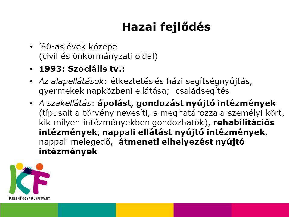 Hazai fejlődés '80-as évek közepe (civil és önkormányzati oldal) 1993: Szociális tv.: Az alapellátások: étkeztetés és házi segítségnyújtás, gyermekek