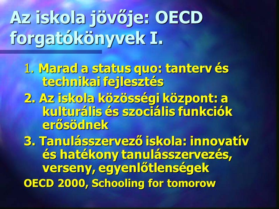 Az iskola jövője: OECD forgatókönyvek I. 1. Marad a status quo: tanterv és technikai fejlesztés 2.