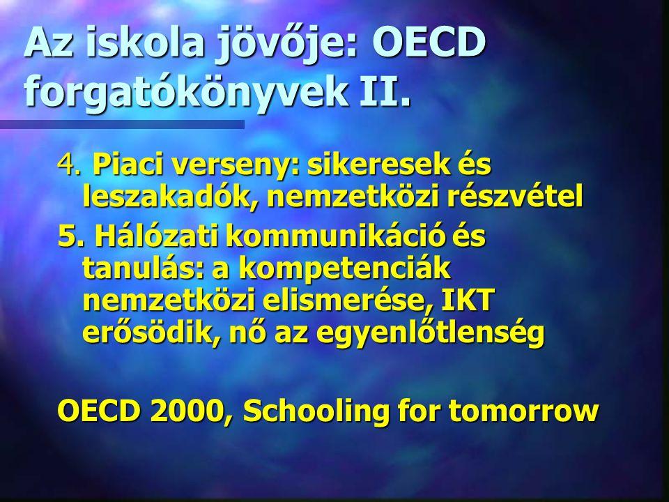 Az iskola jövője: OECD forgatókönyvek II. 4.