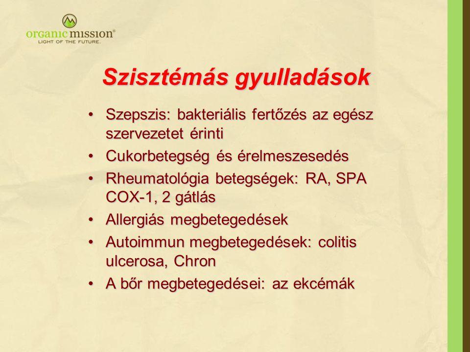 Szisztémás gyulladások Szepszis: bakteriális fertőzés az egész szervezetet érintiSzepszis: bakteriális fertőzés az egész szervezetet érinti Cukorbetegség és érelmeszesedésCukorbetegség és érelmeszesedés Rheumatológia betegségek: RA, SPA COX-1, 2 gátlásRheumatológia betegségek: RA, SPA COX-1, 2 gátlás Allergiás megbetegedésekAllergiás megbetegedések Autoimmun megbetegedések: colitis ulcerosa, ChronAutoimmun megbetegedések: colitis ulcerosa, Chron A bőr megbetegedései: az ekcémákA bőr megbetegedései: az ekcémák