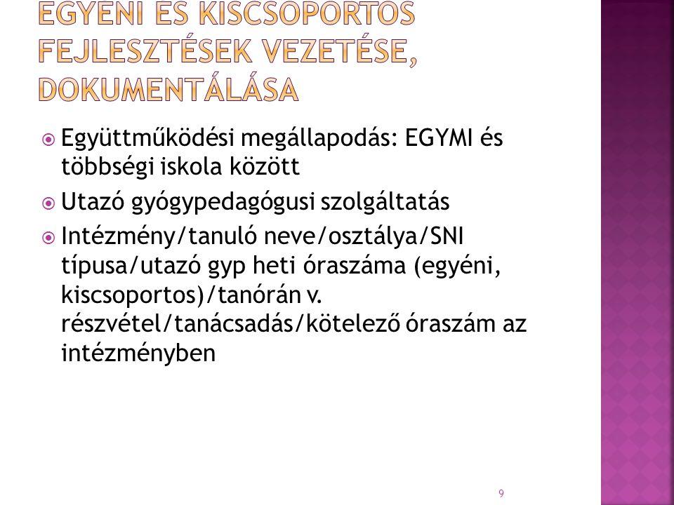 Együttműködési megállapodás: EGYMI és többségi iskola között  Utazó gyógypedagógusi szolgáltatás  Intézmény/tanuló neve/osztálya/SNI típusa/utazó