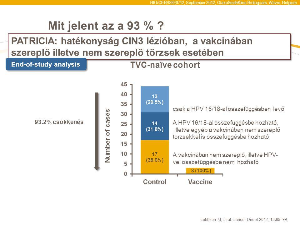BIO/CER/0003f/12, September 2012, GlaxoSmithKline Biologicals, Wavre, Belgium PATRICIA: hatékonyság CIN3 lézióban, a vakcinában szereplő illetve nem s