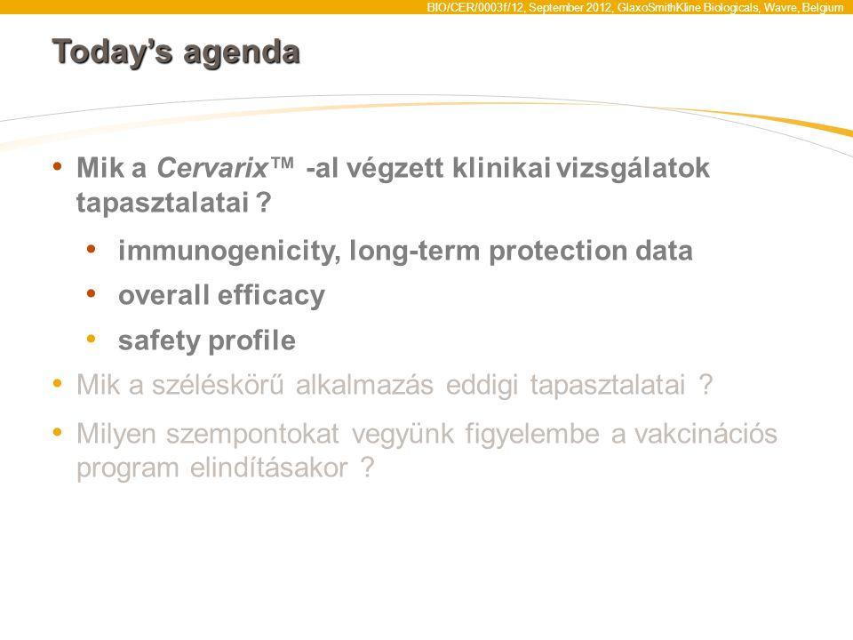 BIO/CER/0003f/12, September 2012, GlaxoSmithKline Biologicals, Wavre, Belgium Today's agenda Mik a Cervarix™ -al végzett klinikai vizsgálatok tapasztalatai .