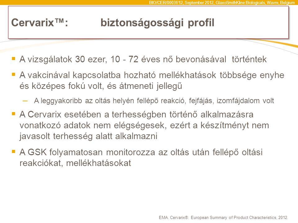 BIO/CER/0003f/12, September 2012, GlaxoSmithKline Biologicals, Wavre, Belgium Cervarix™: biztonságossági profil  A vizsgálatok 30 ezer, 10 - 72 éves nő bevonásával történtek  A vakcinával kapcsolatba hozható mellékhatások többsége enyhe és középes fokú volt, és átmeneti jellegű – A leggyakoribb az oltás helyén fellépő reakció, fejfájás, izomfájdalom volt  A Cervarix esetében a terhességben történő alkalmazásra vonatkozó adatok nem elégségesek, ezért a készítményt nem javasolt terhesség alatt alkalmazni  A GSK folyamatosan monitorozza az oltás után fellépő oltási reakciókat, mellékhatásokat EMA.