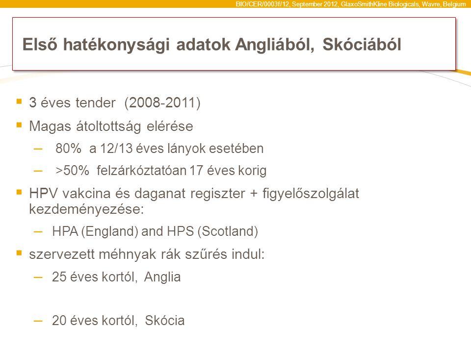 BIO/CER/0003f/12, September 2012, GlaxoSmithKline Biologicals, Wavre, Belgium Első hatékonysági adatok Angliából, Skóciából  3 éves tender (2008-2011)  Magas átoltottság elérése – 80% a 12/13 éves lányok esetében – >50% felzárkóztatóan 17 éves korig  HPV vakcina és daganat regiszter + figyelőszolgálat kezdeményezése: – HPA (England) and HPS (Scotland)  szervezett méhnyak rák szűrés indul: – 25 éves kortól, Anglia – 20 éves kortól, Skócia
