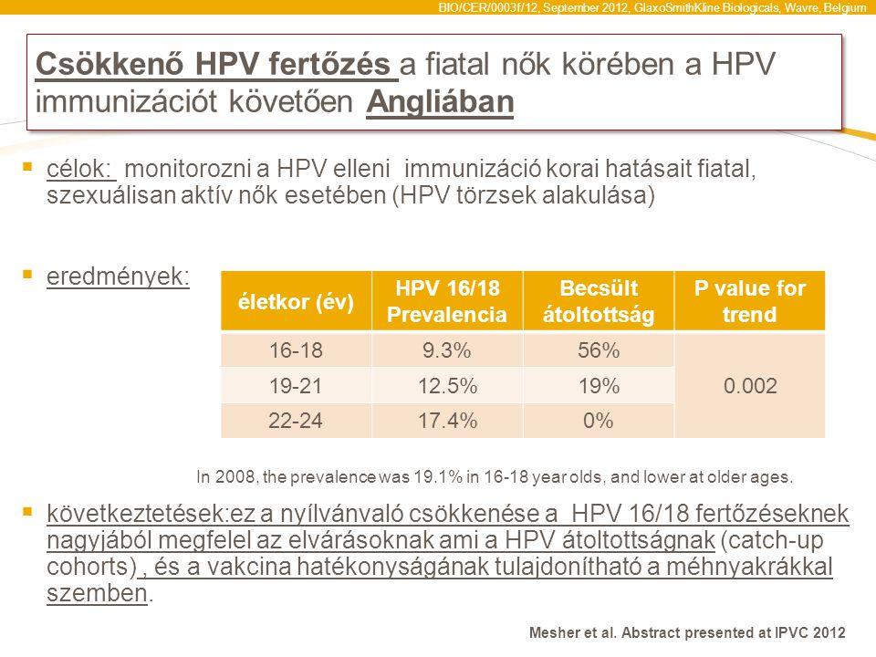 BIO/CER/0003f/12, September 2012, GlaxoSmithKline Biologicals, Wavre, Belgium Csökkenő HPV fertőzés a fiatal nők körében a HPV immunizációt követően Angliában  célok: monitorozni a HPV elleni immunizáció korai hatásait fiatal, szexuálisan aktív nők esetében (HPV törzsek alakulása)  eredmények: In 2008, the prevalence was 19.1% in 16-18 year olds, and lower at older ages.