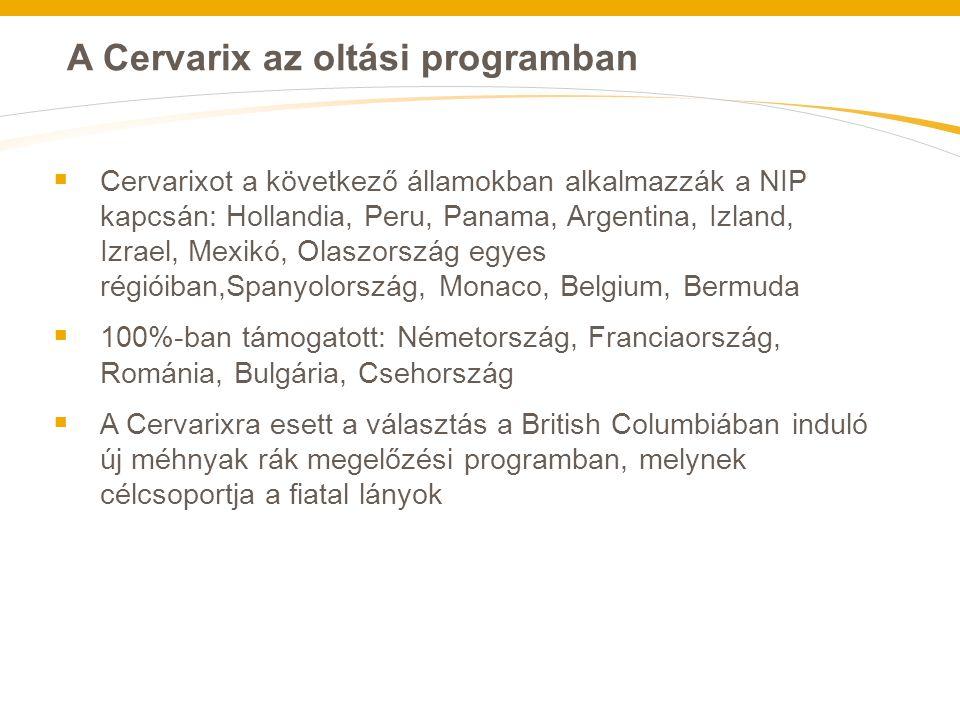 A Cervarix az oltási programban  Cervarixot a következő államokban alkalmazzák a NIP kapcsán: Hollandia, Peru, Panama, Argentina, Izland, Izrael, Mexikó, Olaszország egyes régióiban,Spanyolország, Monaco, Belgium, Bermuda  100%-ban támogatott: Németország, Franciaország, Románia, Bulgária, Csehország  A Cervarixra esett a választás a British Columbiában induló új méhnyak rák megelőzési programban, melynek célcsoportja a fiatal lányok