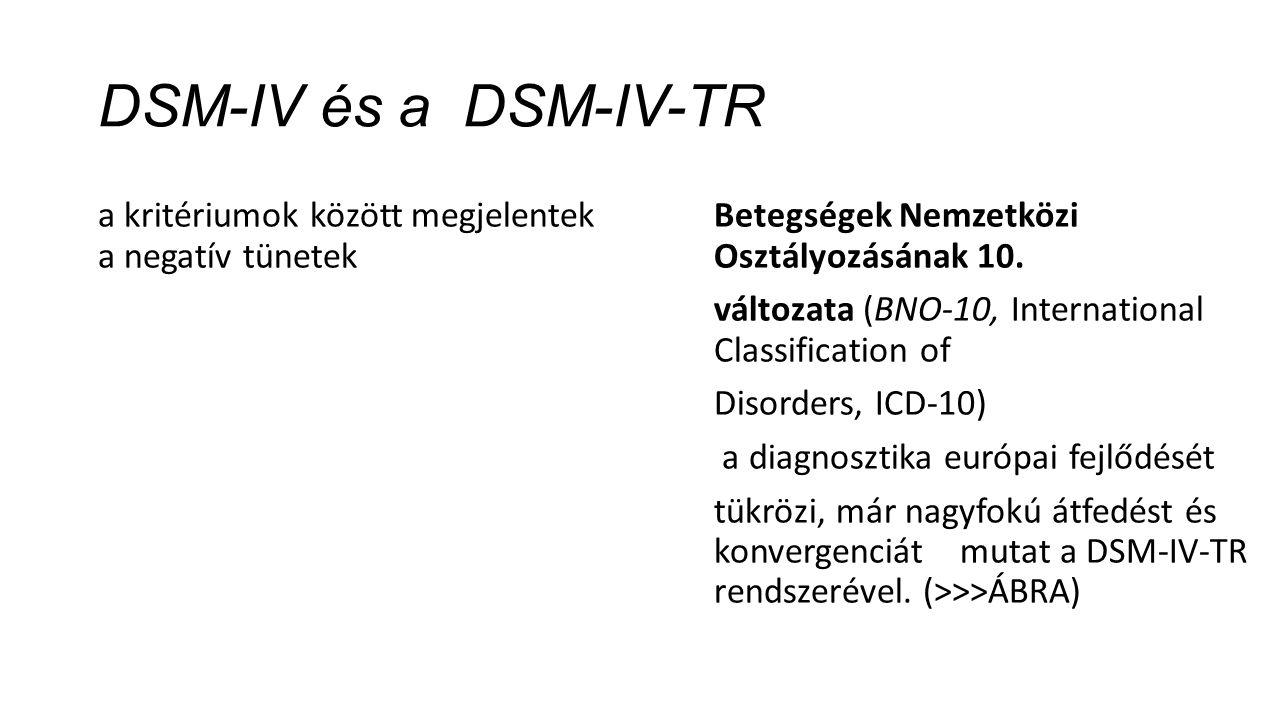 DSM-IV és a DSM-IV-TR a kritériumok között megjelentek a negatív tünetek Betegségek Nemzetközi Osztályozásának 10. változata (BNO-10, International Cl