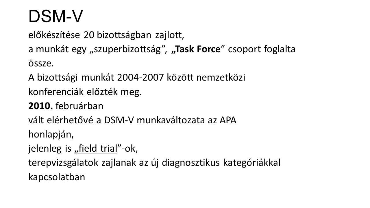 """DSM-V előkészítése 20 bizottságban zajlott, a munkát egy """"szuperbizottság"""", """"Task Force"""" csoport foglalta össze. A bizottsági munkát 2004-2007 között"""