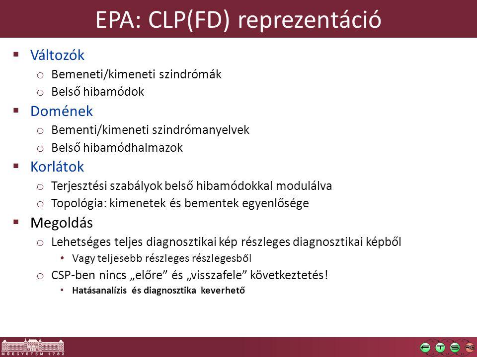 """EPA: CLP(FD) reprezentáció  Változók o Bemeneti/kimeneti szindrómák o Belső hibamódok  Domének o Bementi/kimeneti szindrómanyelvek o Belső hibamódhalmazok  Korlátok o Terjesztési szabályok belső hibamódokkal modulálva o Topológia: kimenetek és bementek egyenlősége  Megoldás o Lehetséges teljes diagnosztikai kép részleges diagnosztikai képből Vagy teljesebb részleges részlegesből o CSP-ben nincs """"előre és """"visszafele következtetés."""