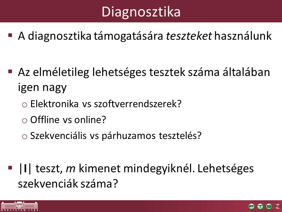 Diagnosztika  A diagnosztika támogatására teszteket használunk  Az elméletileg lehetséges tesztek száma általában igen nagy o Elektronika vs szoftverrendszerek.
