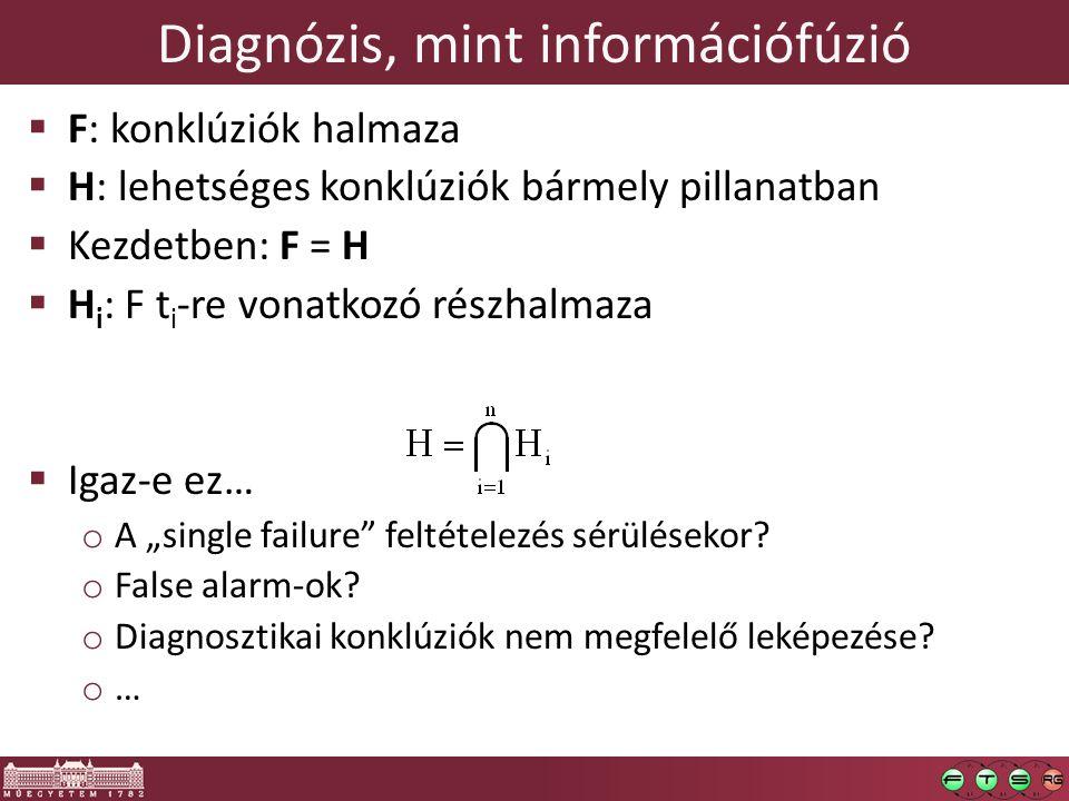 """Diagnózis, mint információfúzió  F: konklúziók halmaza  H: lehetséges konklúziók bármely pillanatban  Kezdetben: F = H  H i : F t i -re vonatkozó részhalmaza  Igaz-e ez… o A """"single failure feltételezés sérülésekor."""