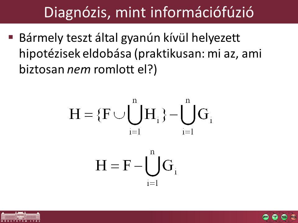 Rövid példa: diagnosztika TMR modell felett  Rövid GNU Prolog demo