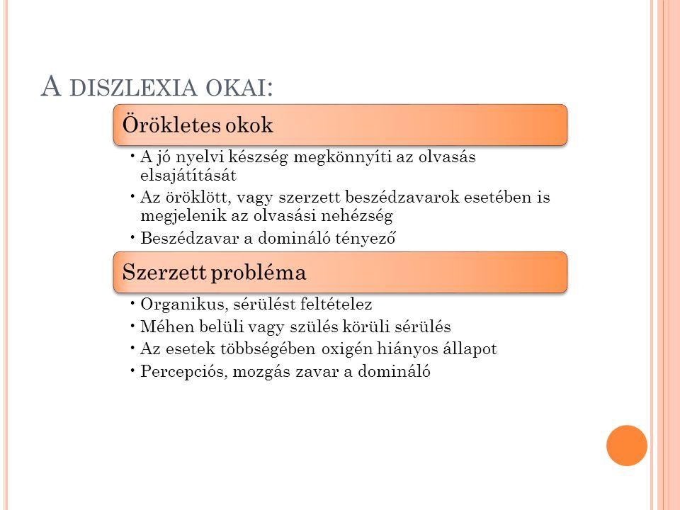 A DISZLEXIA TÜNETEI 1.Olvasásban, írásban megjelenő tünetek Szótagkihagyások, betoldások Pipitér-PiptérKerek-kerekek Betűkihagyások, betoldások Körte-köreVirsli-virisli Betűtévesztések Optikus (t-f)Fonológiai(f-v)