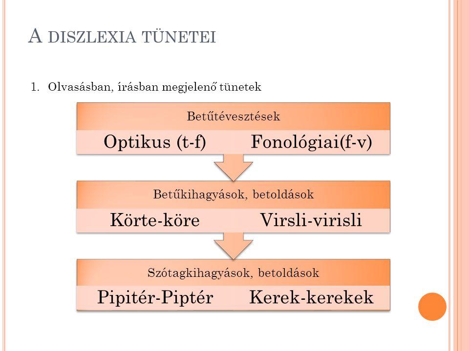 A DISZLEXIA TÜNETEI 1.Olvasásban, írásban megjelenő tünetek Szótagkihagyások, betoldások Pipitér-PiptérKerek-kerekek Betűkihagyások, betoldások Körte-