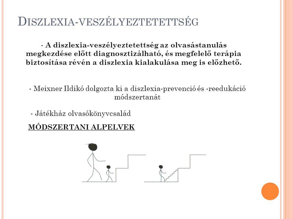 D ISZLEXIA - VESZÉLYEZTETETTSÉG - A diszlexia-veszélyeztetettség az olvasástanulás megkezdése előtt diagnosztizálható, és megfelelő terápia biztosítás