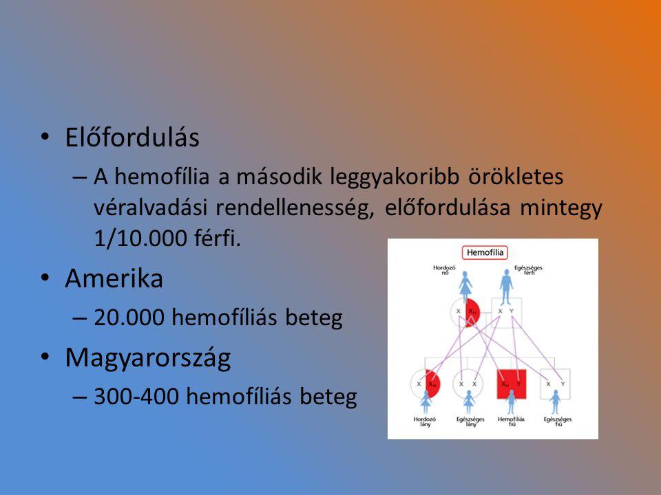 Előfordulás – A hemofília a második leggyakoribb örökletes véralvadási rendellenesség, előfordulása mintegy 1/10.000 férfi. Amerika – 20.000 hemofíliá