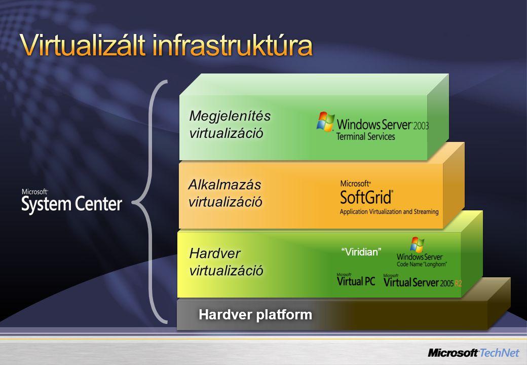 Hardver platformHardver platform Viridian