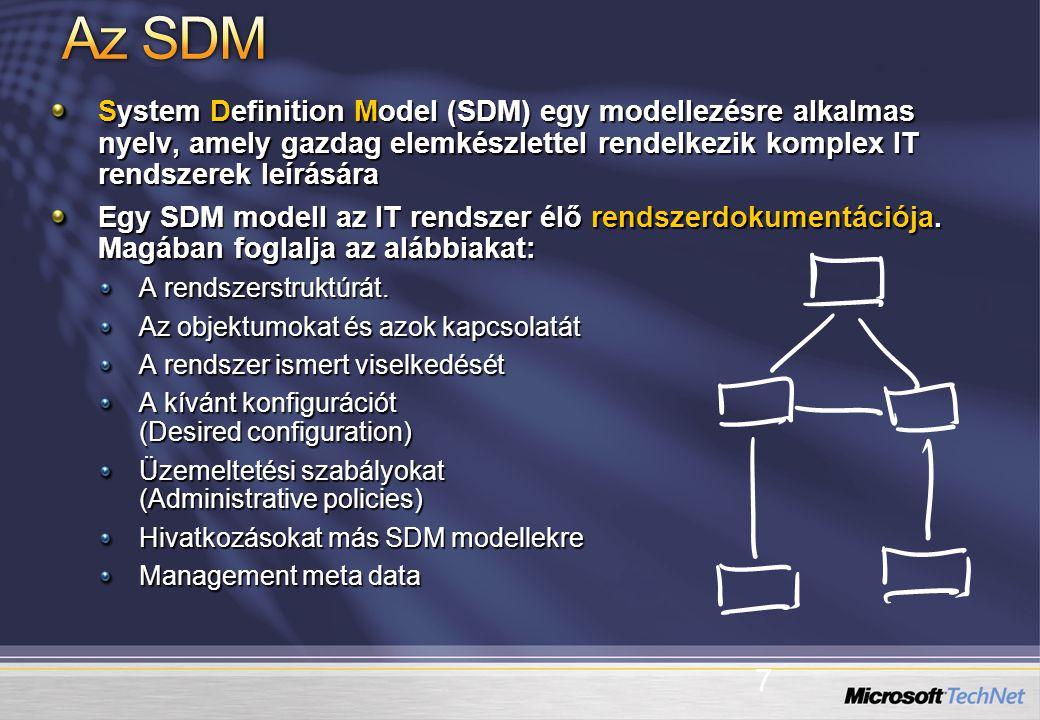 SDM Alkalmazások Alkalmazási gazdagépek Hálózati topológia & operációs rendszer Hardver Formális modell egy teljes rendszerről A telepítéssel és az üzemeltetéssel kapcsolatos minden információt képes magában foglalni Gép által is olvasható, a fejlesztők és a rendszergazdák szándékait rögzítő megoldás 18
