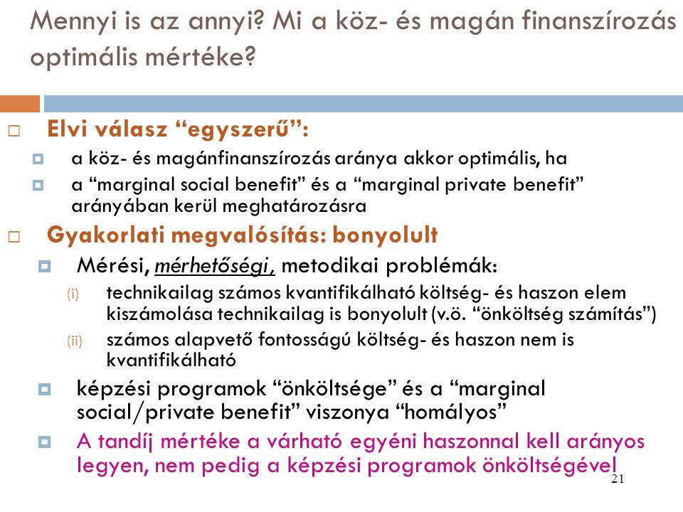 """21 Mennyi is az annyi? Mi a köz- és magán finanszírozás optimális mértéke?  Elvi válasz """"egyszerű"""":  a köz- és magánfinanszírozás aránya akkor optim"""