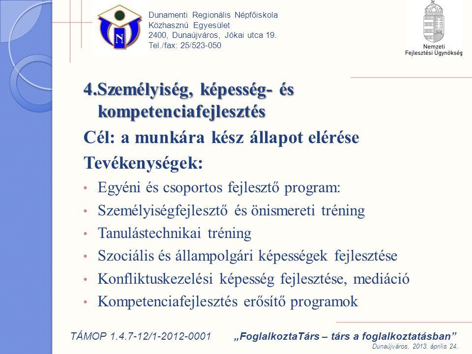 4.Személyiség, képesség- és kompetenciafejlesztés Cél: a munkára kész állapot elérése Tevékenységek: Egyéni és csoportos fejlesztő program: Személyiségfejlesztő és önismereti tréning Tanulástechnikai tréning Szociális és állampolgári képességek fejlesztése Konfliktuskezelési képesség fejlesztése, mediáció Kompetenciafejlesztés erősítő programok Dunamenti Regionális Népfőiskola Közhasznú Egyesület 2400, Dunaújváros, Jókai utca 19.