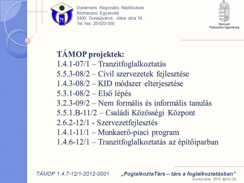 TÁMOP projektek: 1.4.1-07/1 – Tranzitfoglalkoztatás 5.5.3-08/2 – Civil szervezetek fejlesztése 1.4.3-08/2 – KID módszer elterjesztése 5.3.1-08/2 – Első lépés 3.2.3-09/2 – Nem formális és informális tanulás 5.5.1.B-11/2 – Családi Közösségi Központ 2.6.2-12/1 - Szervezetfejlesztés 1.4.1-11/1 – Munkaerő-piaci program 1.4.6-12/1 – Tranzitfoglalkoztatás az építőiparban Dunamenti Regionális Népfőiskola Közhasznú Egyesület 2400, Dunaújváros, Jókai utca 19.