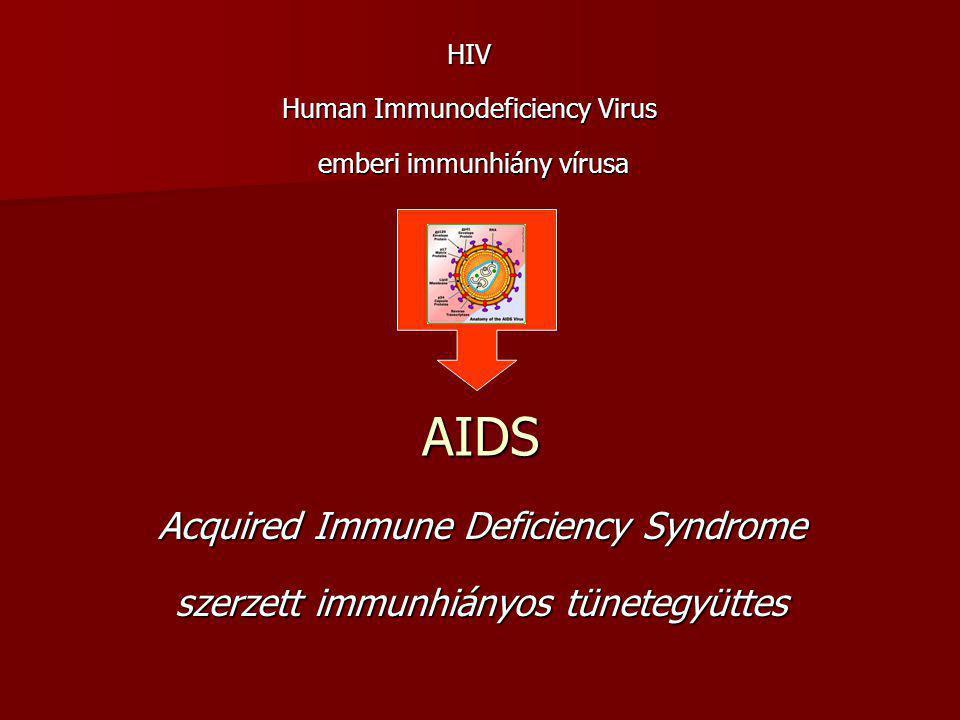 AIDS Acquired Immune Deficiency Syndrome szerzett immunhiányos tünetegyüttes HIV Human Immunodeficiency Virus emberi immunhiány vírusa