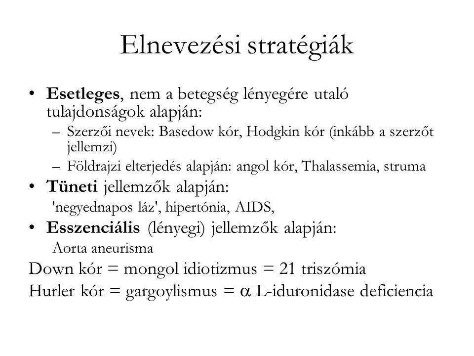 Elnevezési stratégiák Esetleges, nem a betegség lényegére utaló tulajdonságok alapján: –Szerzői nevek: Basedow kór, Hodgkin kór (inkább a szerzőt jell